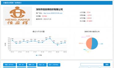 深圳网络推广,深圳市恒安辉纺织有限公司